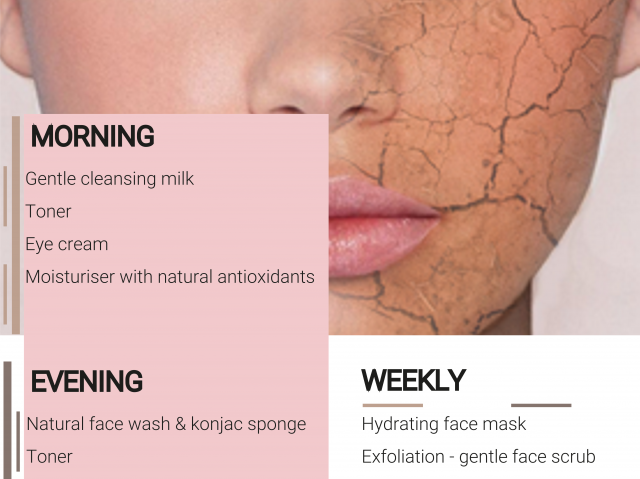 Dry skin - Daily Routine Skin Care